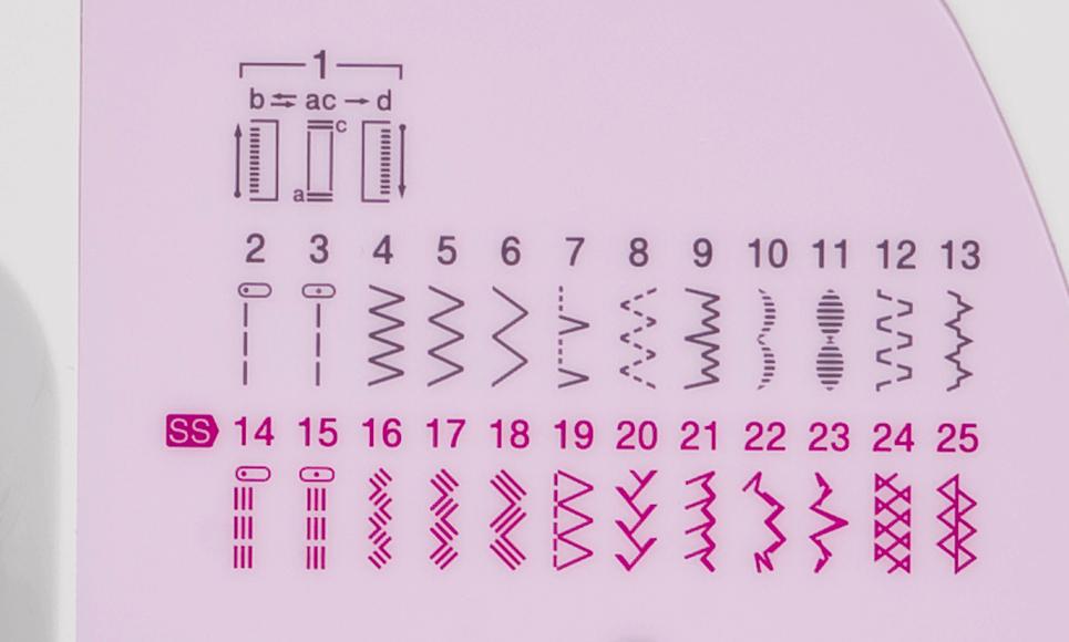 25 Stichprogramme