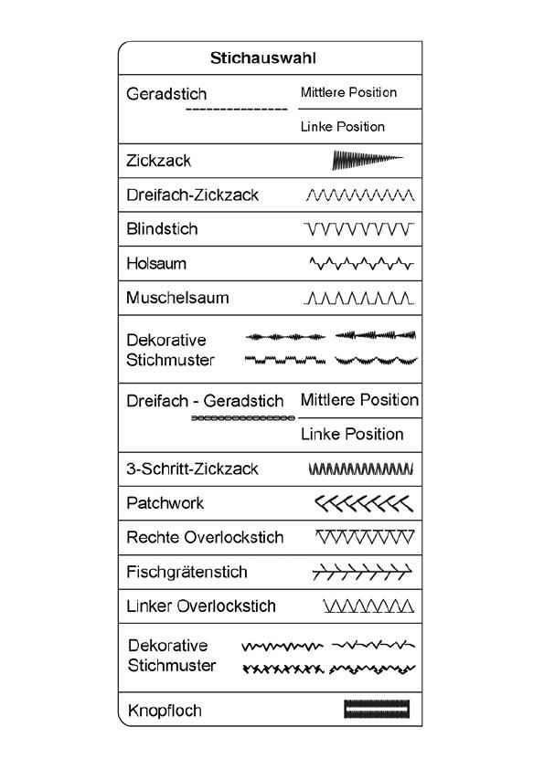 stichauswahl-hzl-353zr