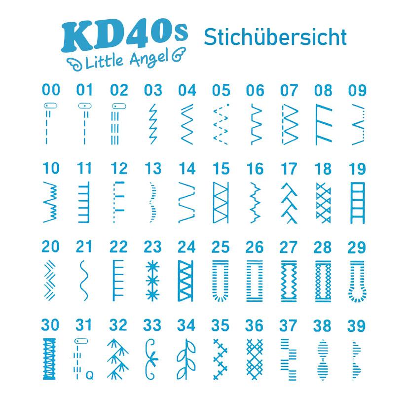 KD40s-stichubersichtP0msrBVZCRlSn