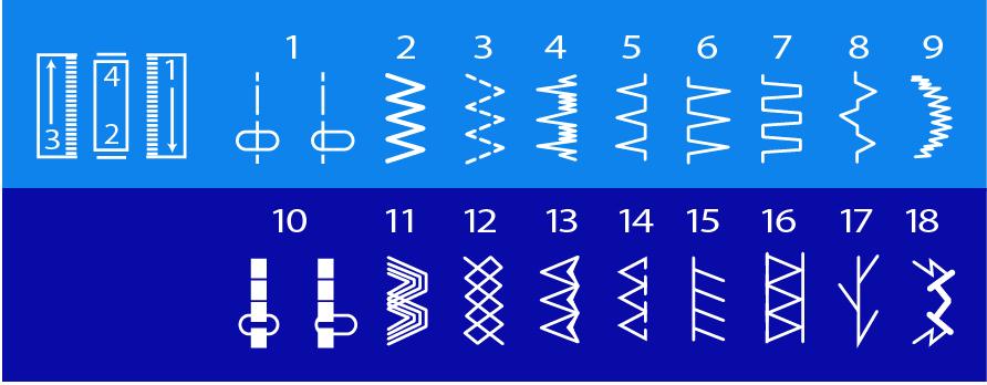 Elna-eXplore-320-stitch-bersicht_Zeichenfl-che-1FAHInwqsFsl3I