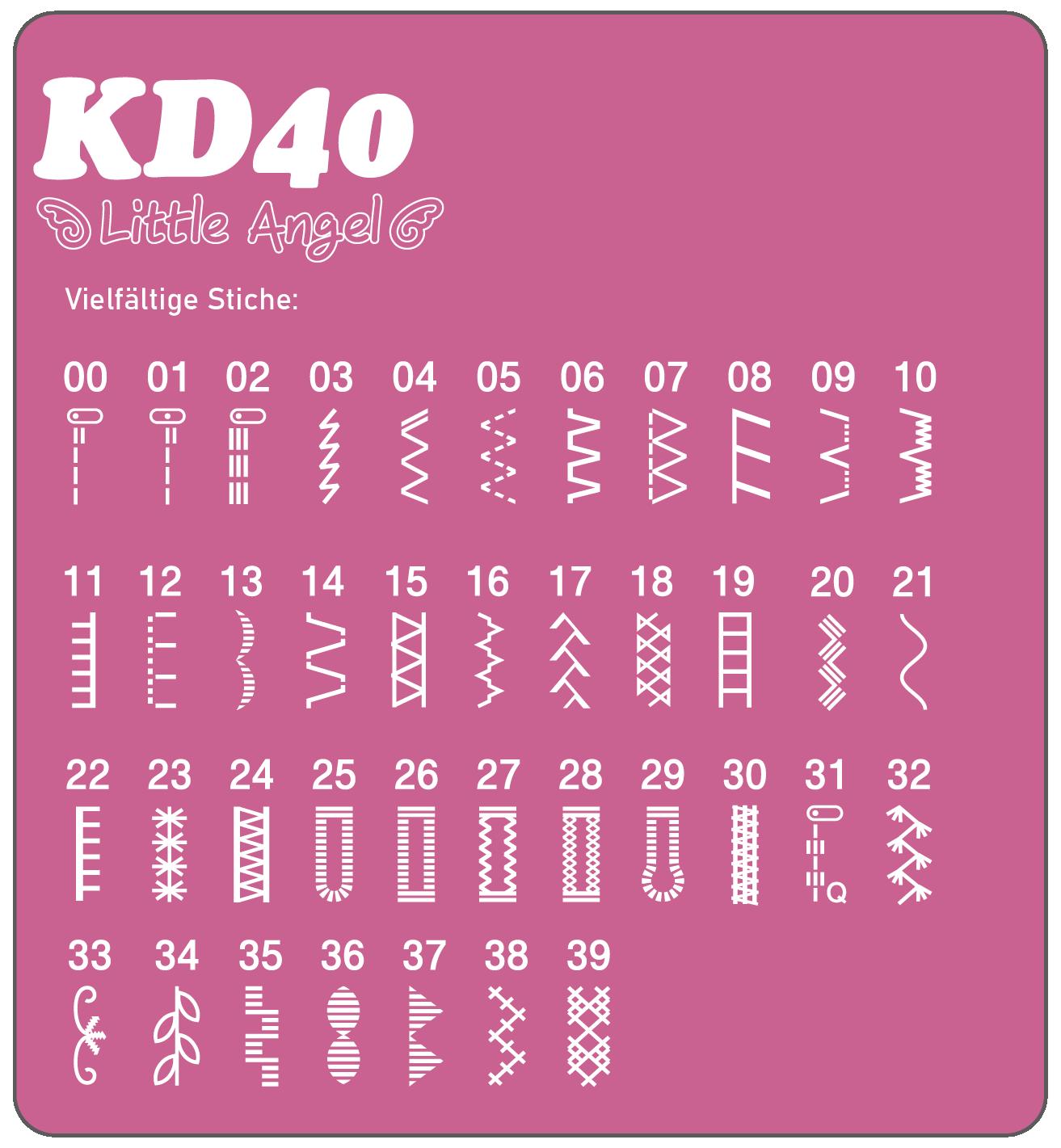KD-40-stichubersicht-01