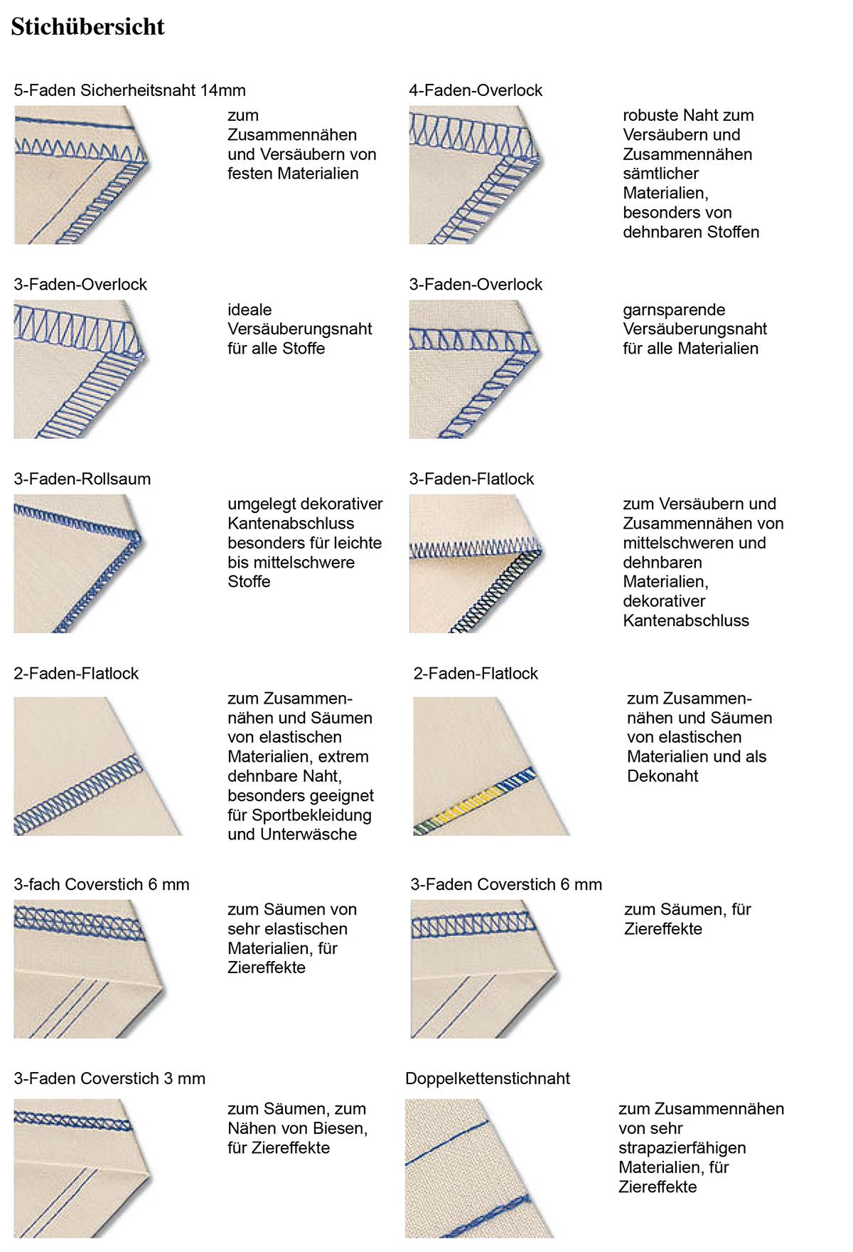 Stichubersicht-Coverlockstiche-1