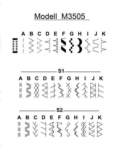 M3505_stichubersicht-kleinTjxzRrISan8KO